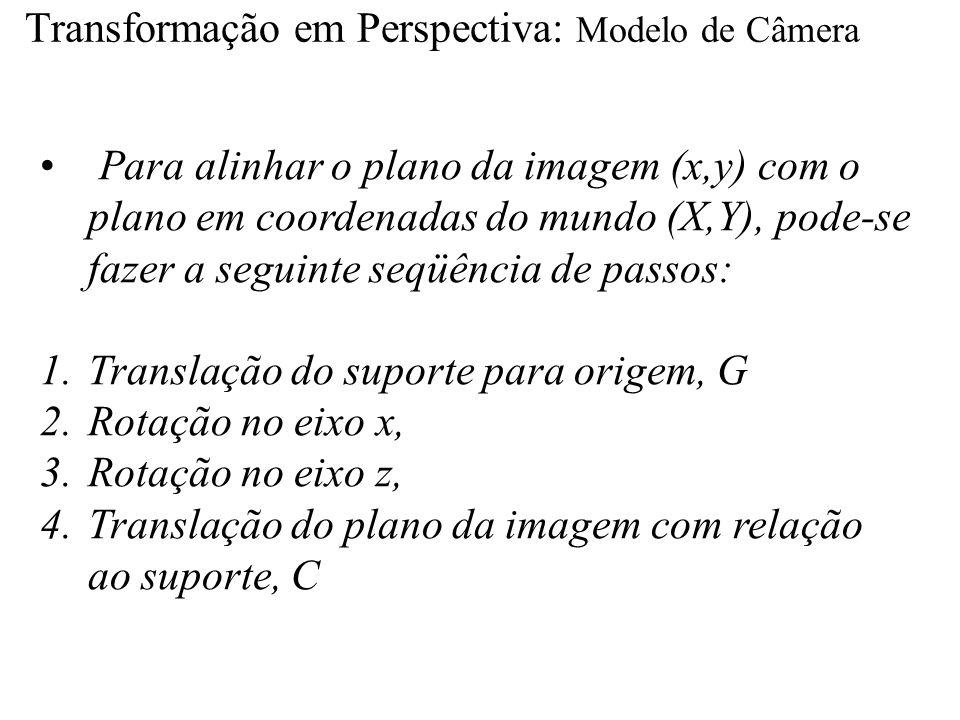 Transformação em Perspectiva: Modelo de Câmera