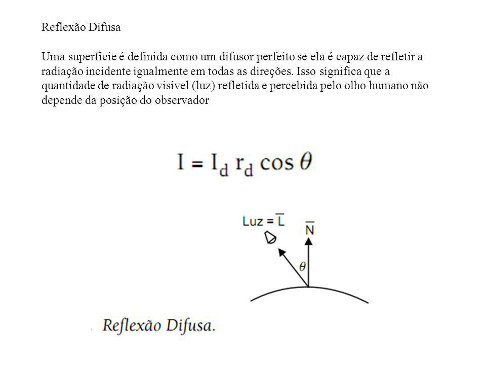Reflexão Difusa Uma superfície é definida como um difusor perfeito se ela é capaz de refletir a radiação incidente igualmente em todas as direções.