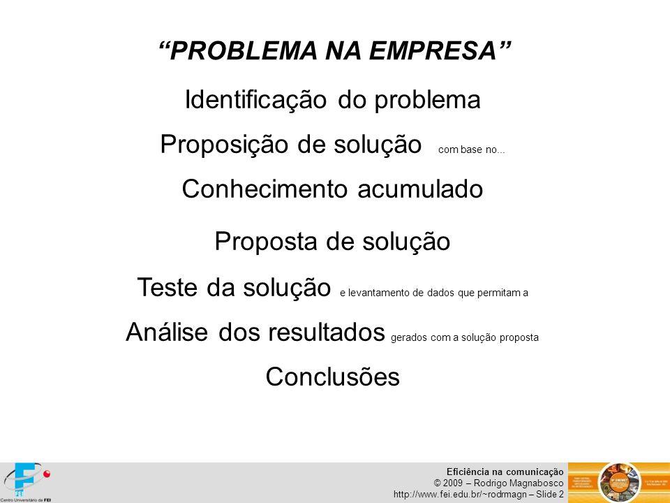Identificação do problema Proposição de solução com base no...