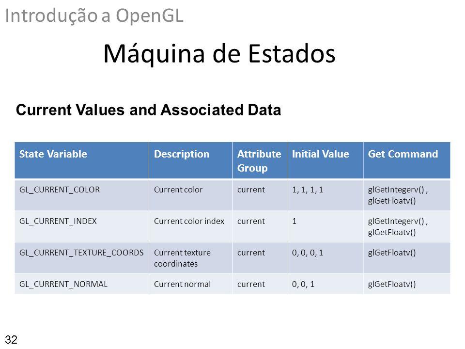 Máquina de Estados Introdução a OpenGL