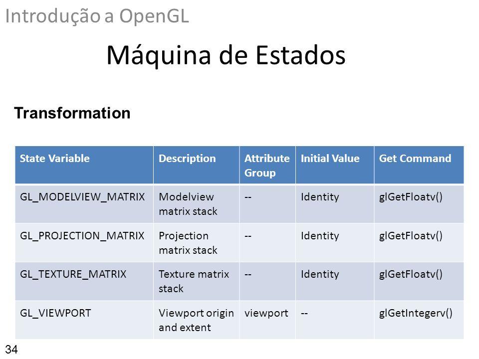 Máquina de Estados Introdução a OpenGL Transformation State Variable