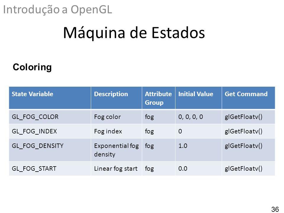 Máquina de Estados Introdução a OpenGL Coloring State Variable