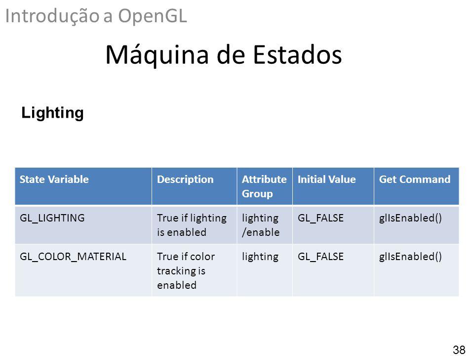 Máquina de Estados Introdução a OpenGL Lighting State Variable