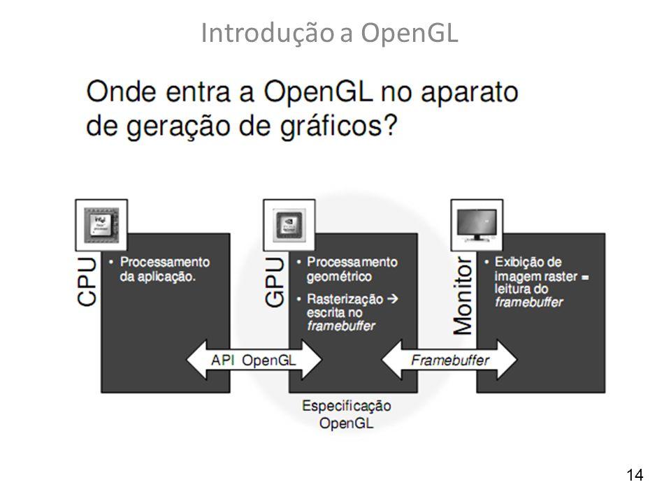 Introdução a OpenGL 14