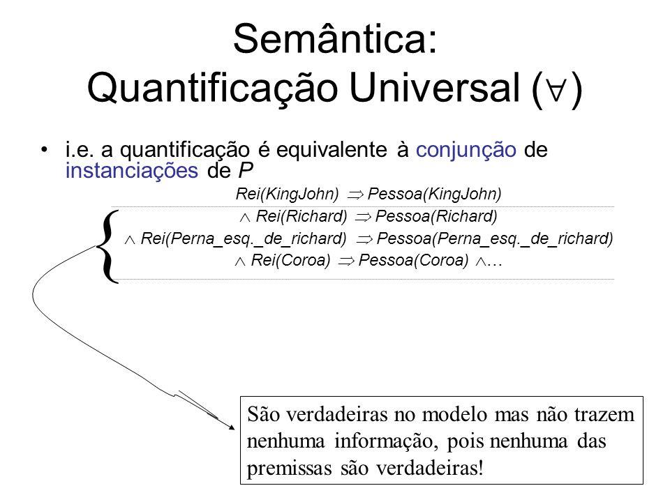 Semântica: Quantificação Universal ()