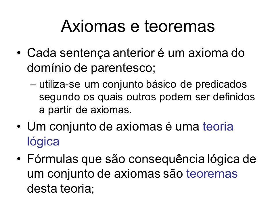 Axiomas e teoremas Cada sentença anterior é um axioma do domínio de parentesco;