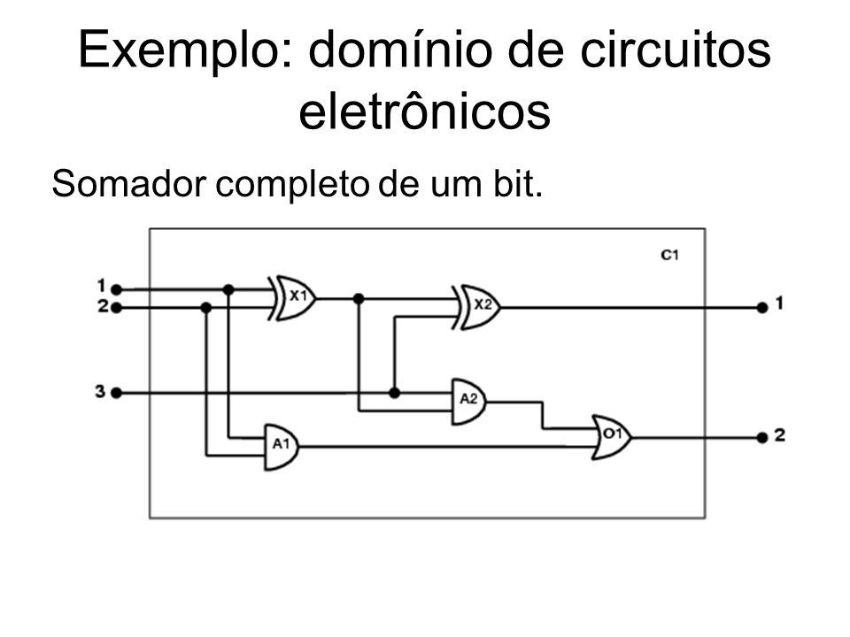 Exemplo: domínio de circuitos eletrônicos