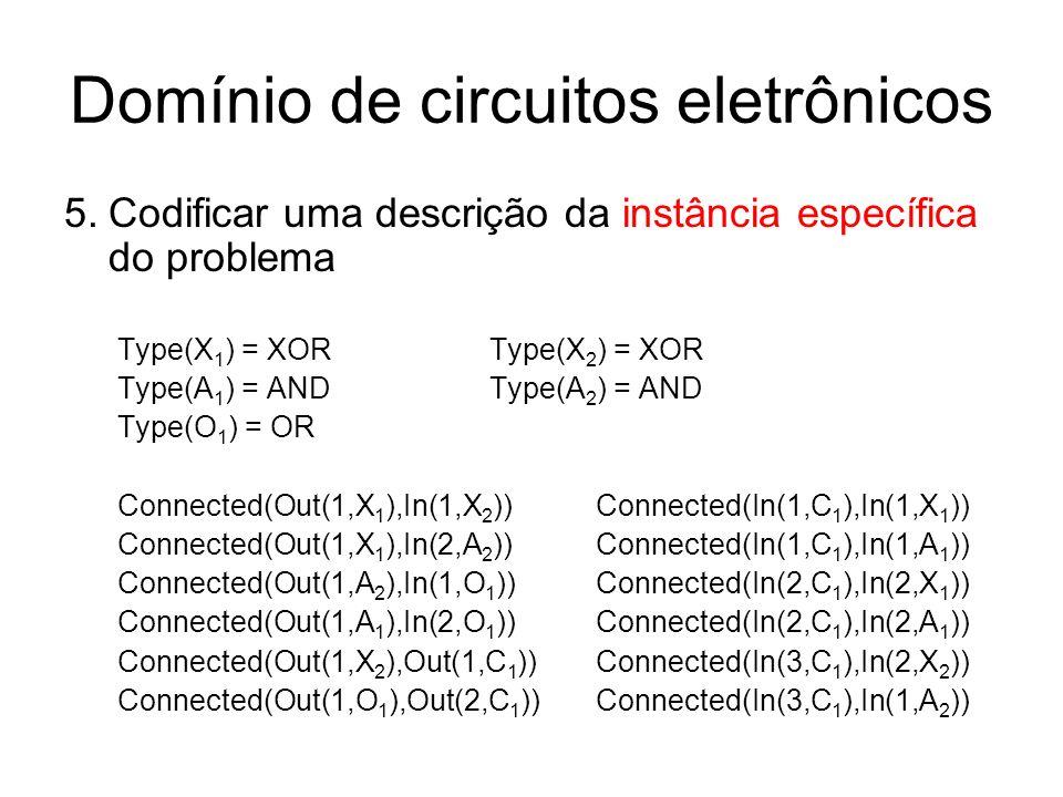 Domínio de circuitos eletrônicos
