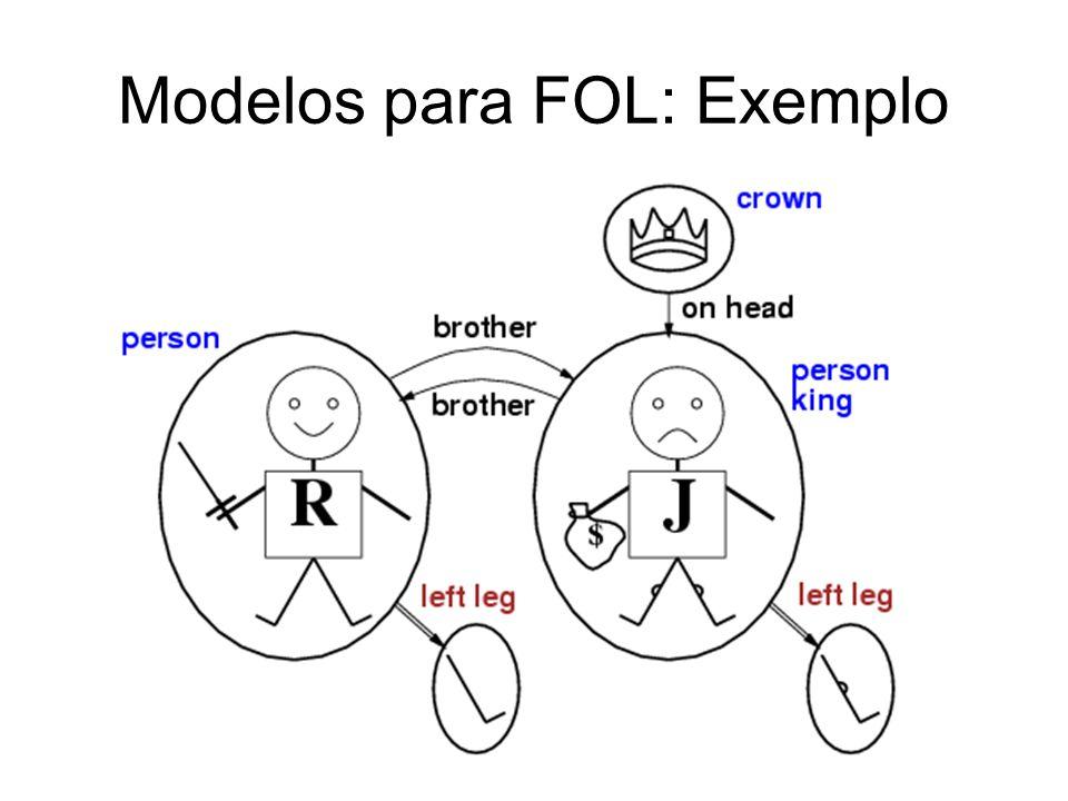 Modelos para FOL: Exemplo