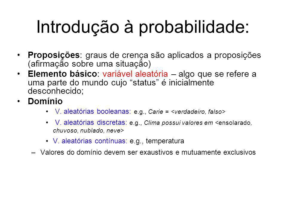 Introdução à probabilidade:
