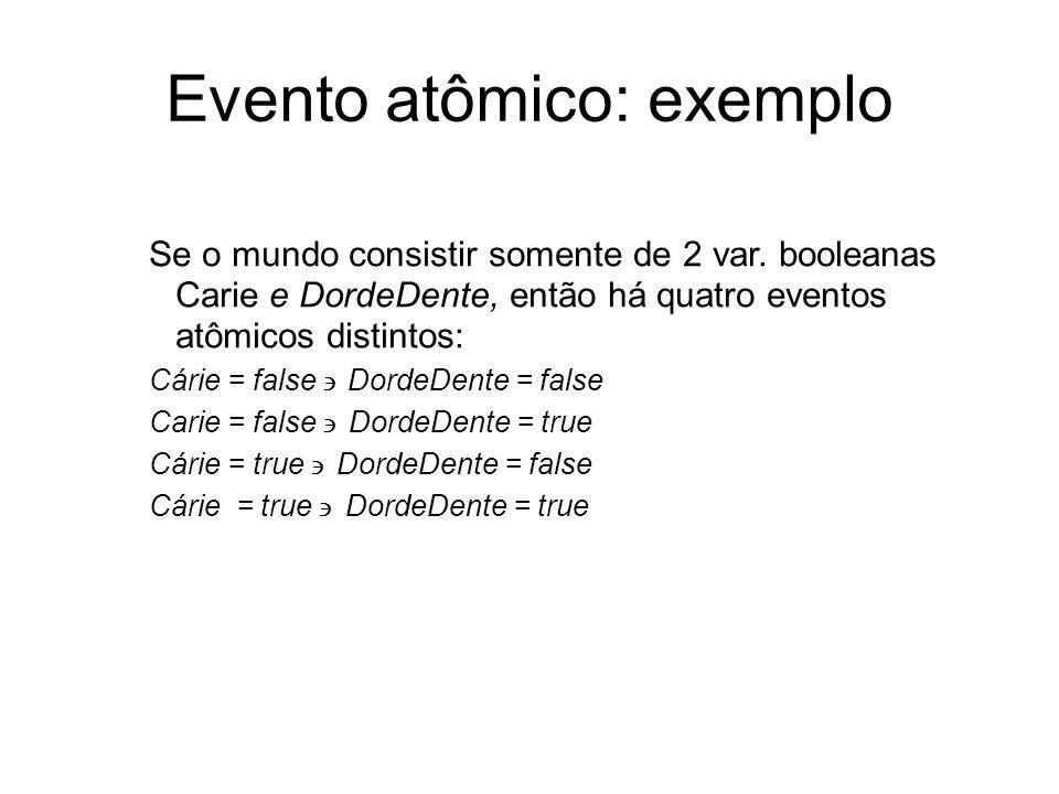 Evento atômico: exemplo