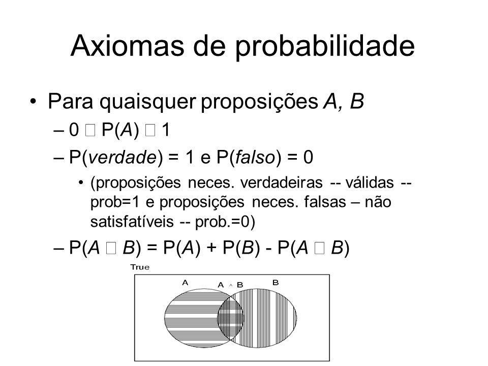 Axiomas de probabilidade