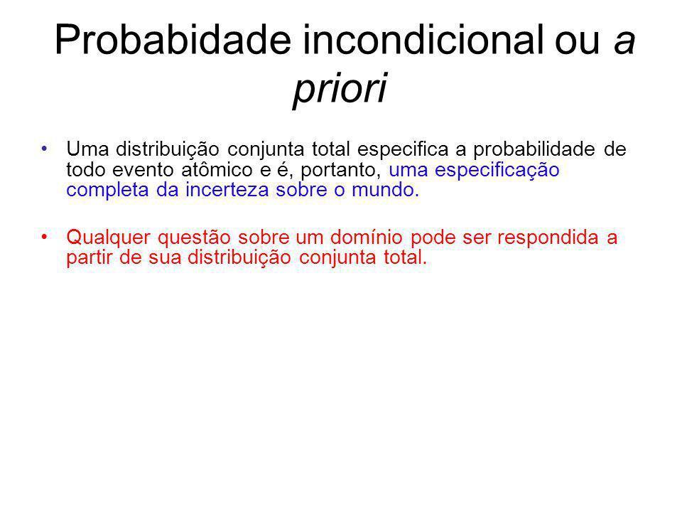 Probabidade incondicional ou a priori