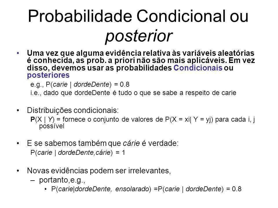 Probabilidade Condicional ou posterior