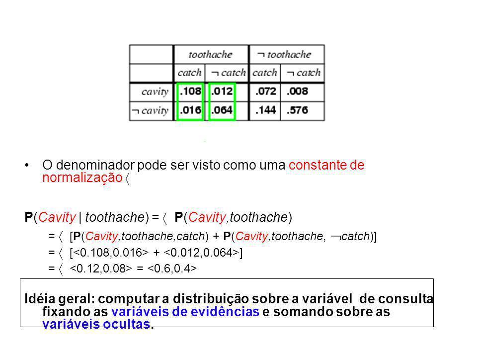 O denominador pode ser visto como uma constante de normalização α