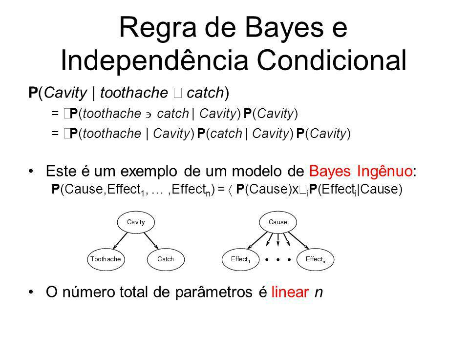 Regra de Bayes e Independência Condicional