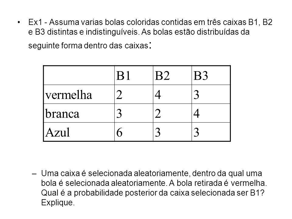 B1 B2 B3 vermelha 2 4 3 branca Azul 6