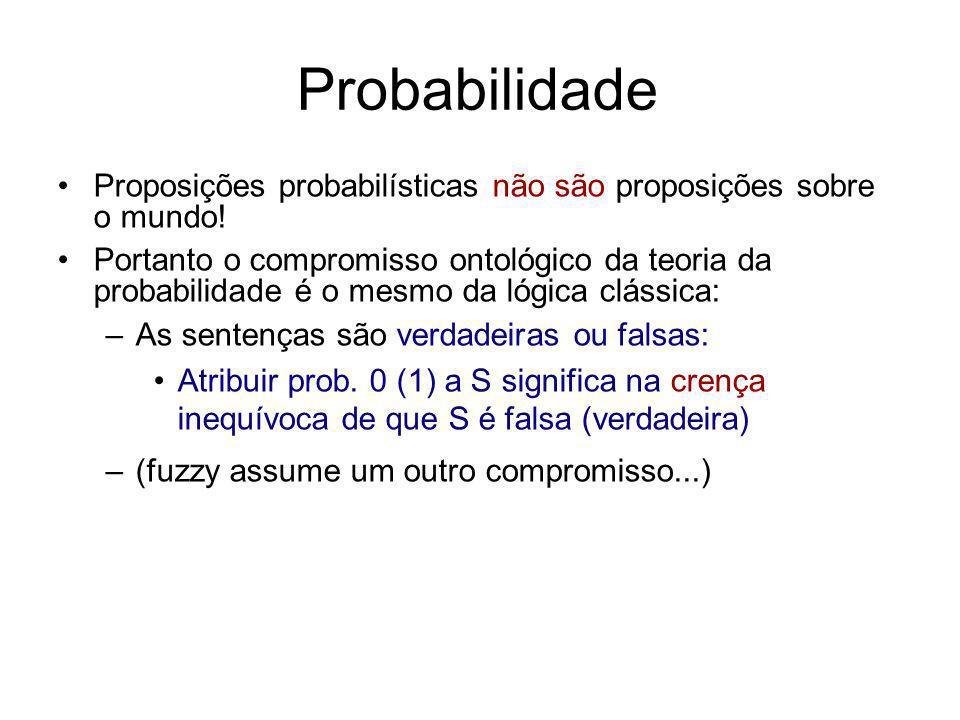 Probabilidade Proposições probabilísticas não são proposições sobre o mundo!