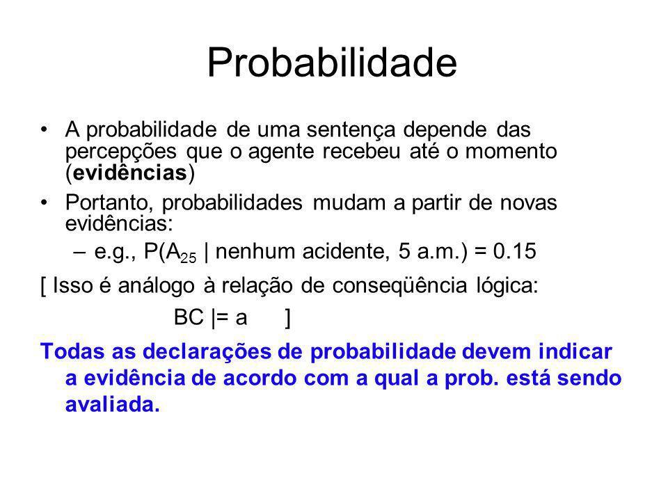 Probabilidade A probabilidade de uma sentença depende das percepções que o agente recebeu até o momento (evidências)