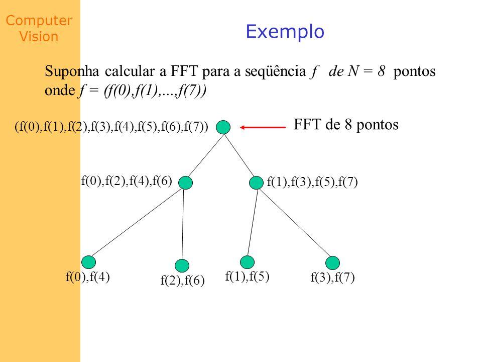 Exemplo Suponha calcular a FFT para a seqüência f de N = 8 pontos