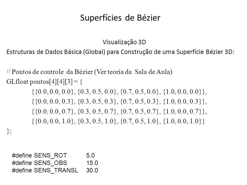 Superfícies de Bézier Visualização 3D