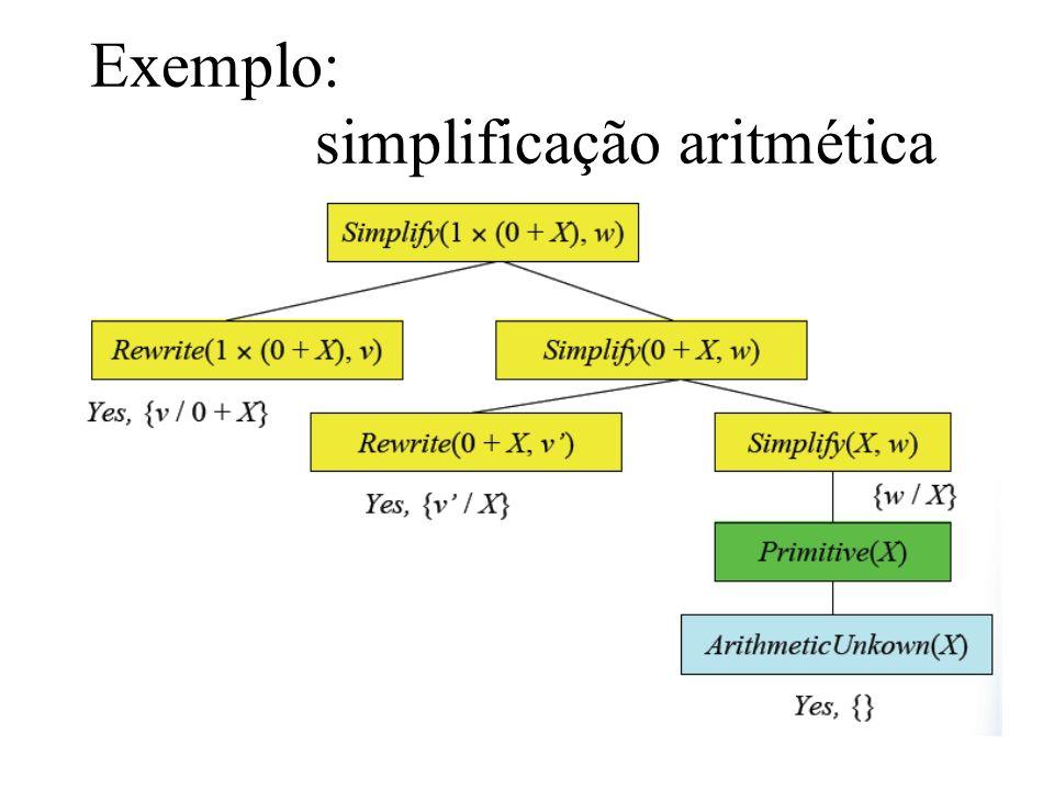 Exemplo: simplificação aritmética