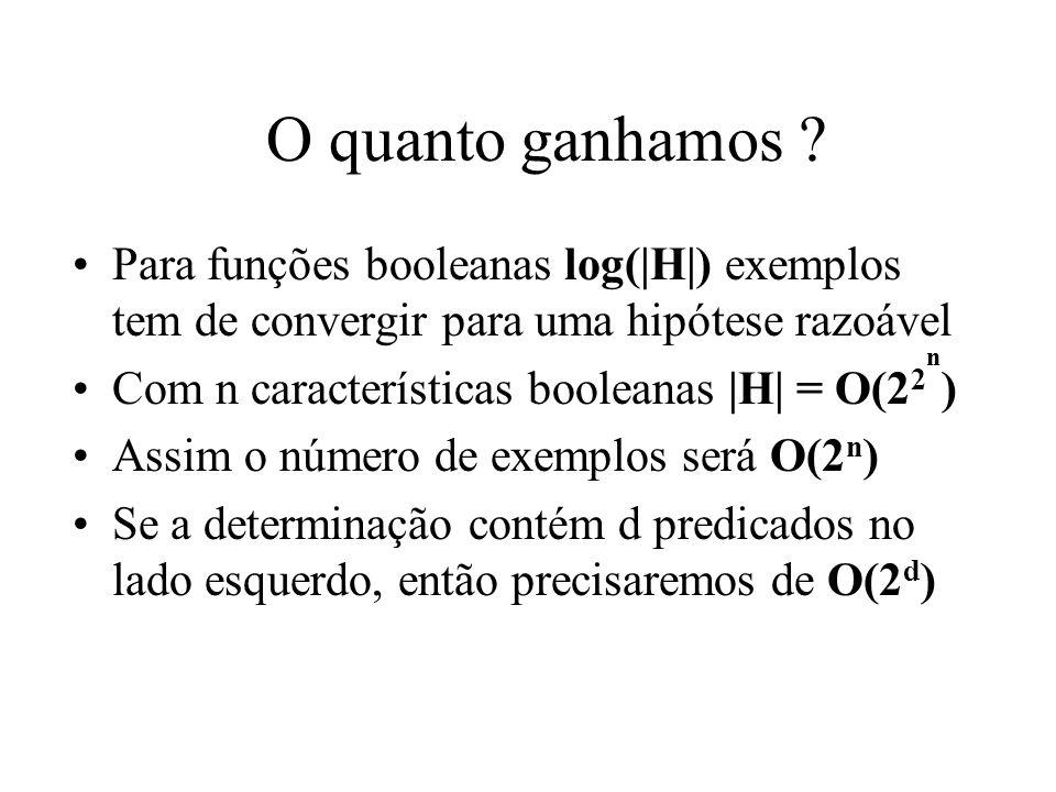 O quanto ganhamos Para funções booleanas log(|H|) exemplos tem de convergir para uma hipótese razoável.