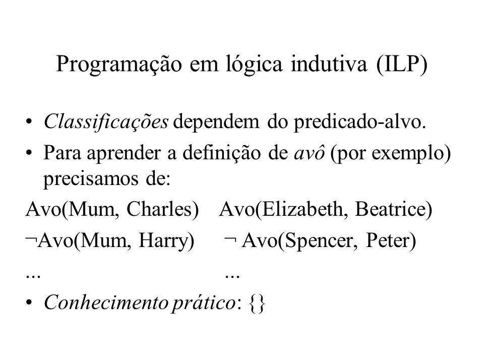 Programação em lógica indutiva (ILP)