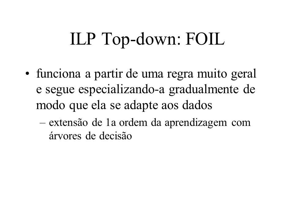 ILP Top-down: FOIL funciona a partir de uma regra muito geral e segue especializando-a gradualmente de modo que ela se adapte aos dados.