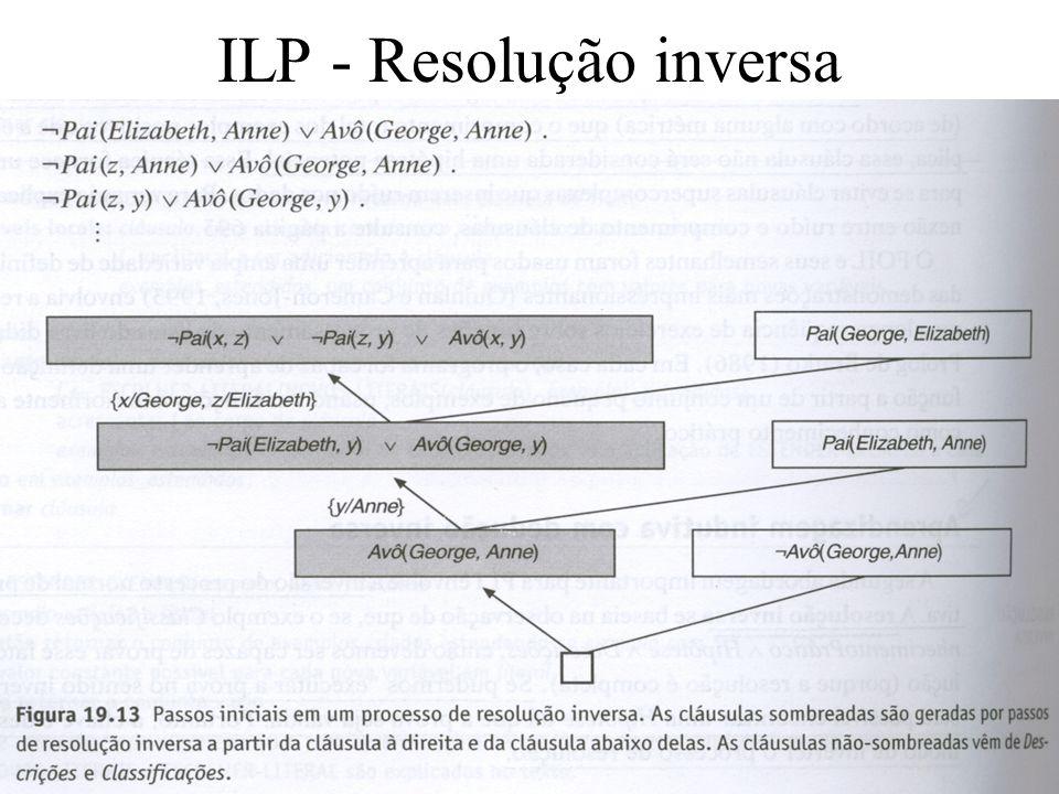 ILP - Resolução inversa