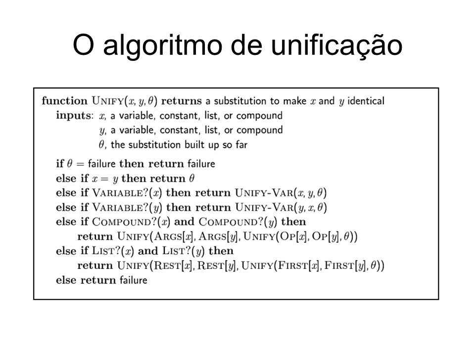 O algoritmo de unificação