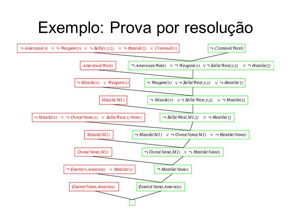 Exemplo: Prova por resolução
