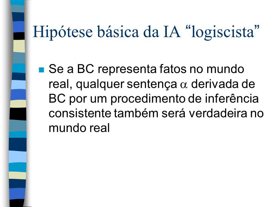 Hipótese básica da IA logiscista