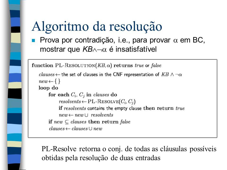 Algoritmo da resolução