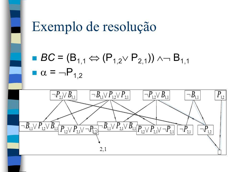 Exemplo de resolução BC = (B1,1  (P1,2 P2,1))  B1,1  = P1,2 2,1