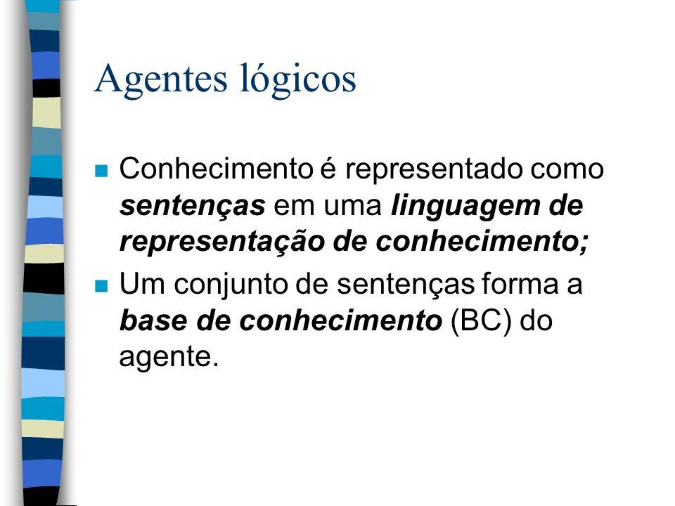 Agentes lógicos Conhecimento é representado como sentenças em uma linguagem de representação de conhecimento;