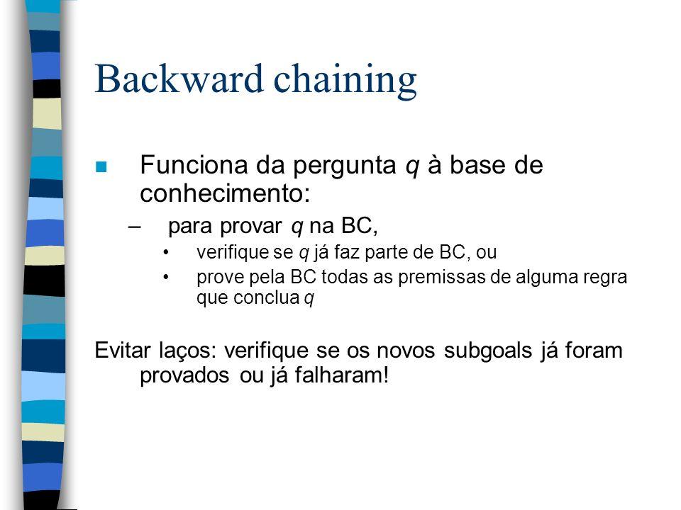 Backward chaining Funciona da pergunta q à base de conhecimento: