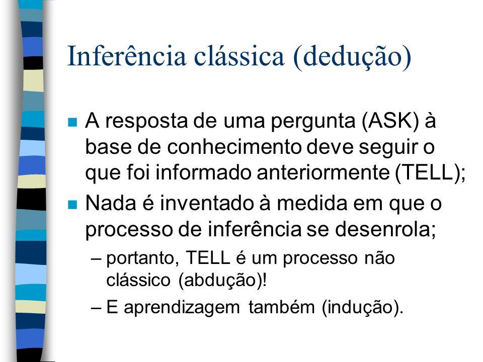 Inferência clássica (dedução)