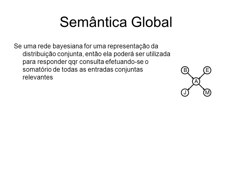 Semântica Global