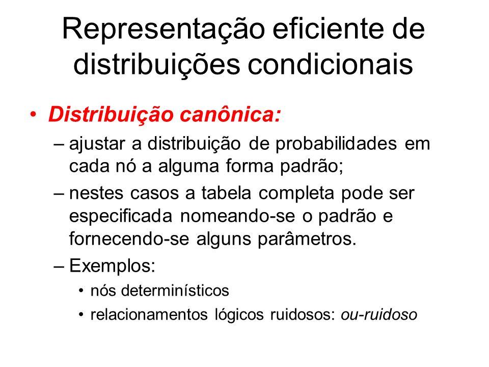 Representação eficiente de distribuições condicionais