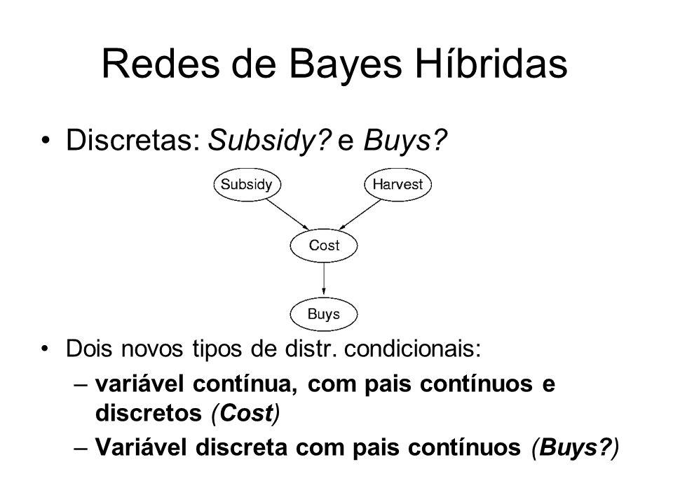 Redes de Bayes Híbridas