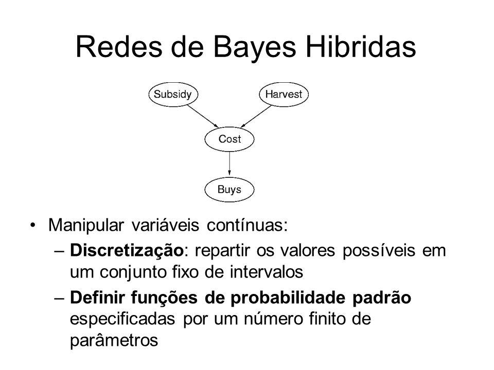 Redes de Bayes Hibridas
