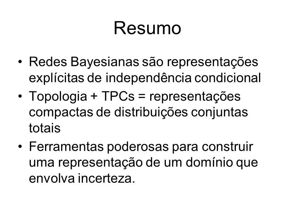 Resumo Redes Bayesianas são representações explícitas de independência condicional.