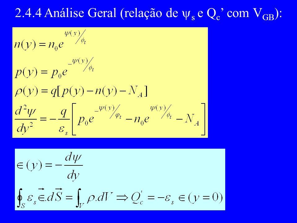 2.4.4 Análise Geral (relação de s e Qc' com VGB):