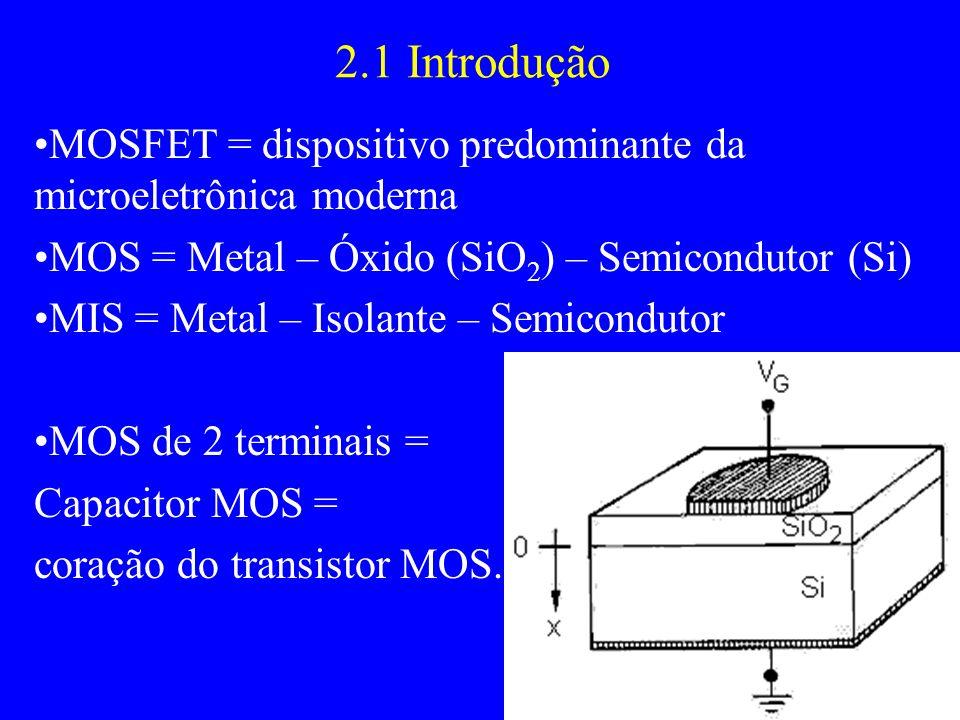 2.1 Introdução MOSFET = dispositivo predominante da microeletrônica moderna. MOS = Metal – Óxido (SiO2) – Semicondutor (Si)