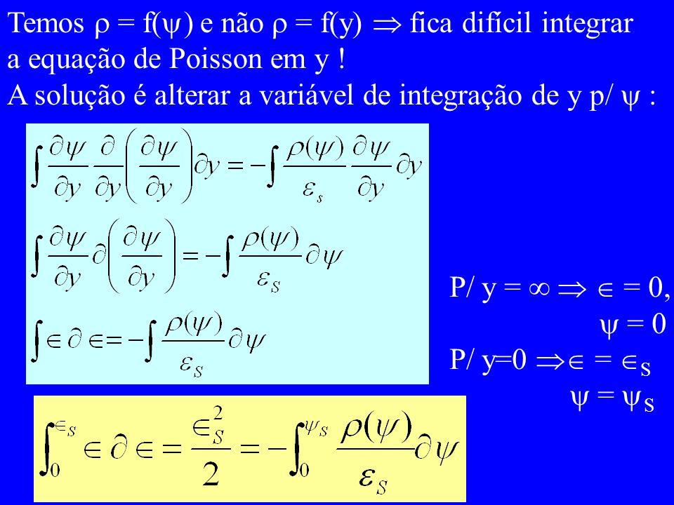 Temos  = f() e não  = f(y)  fica difícil integrar