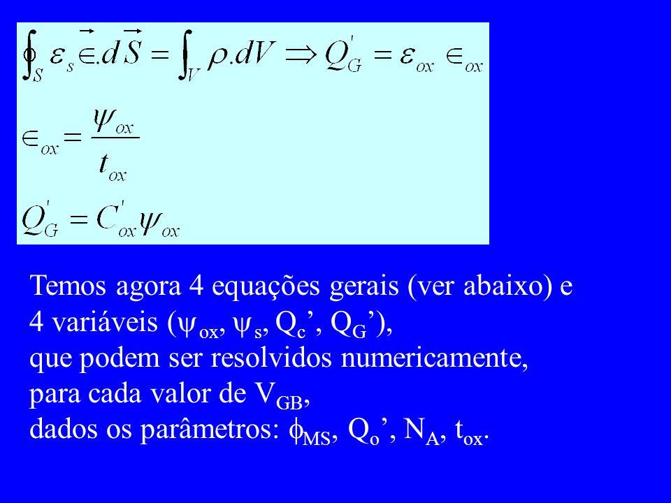 Temos agora 4 equações gerais (ver abaixo) e