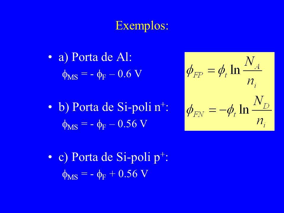 Exemplos: a) Porta de Al: b) Porta de Si-poli n+: