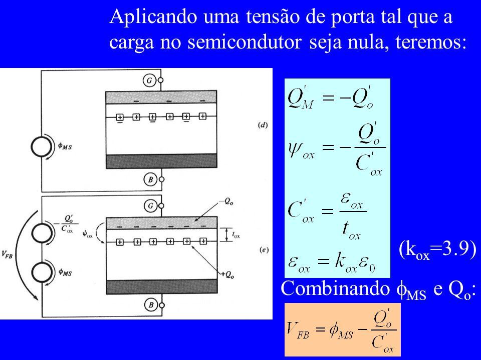Aplicando uma tensão de porta tal que a carga no semicondutor seja nula, teremos: