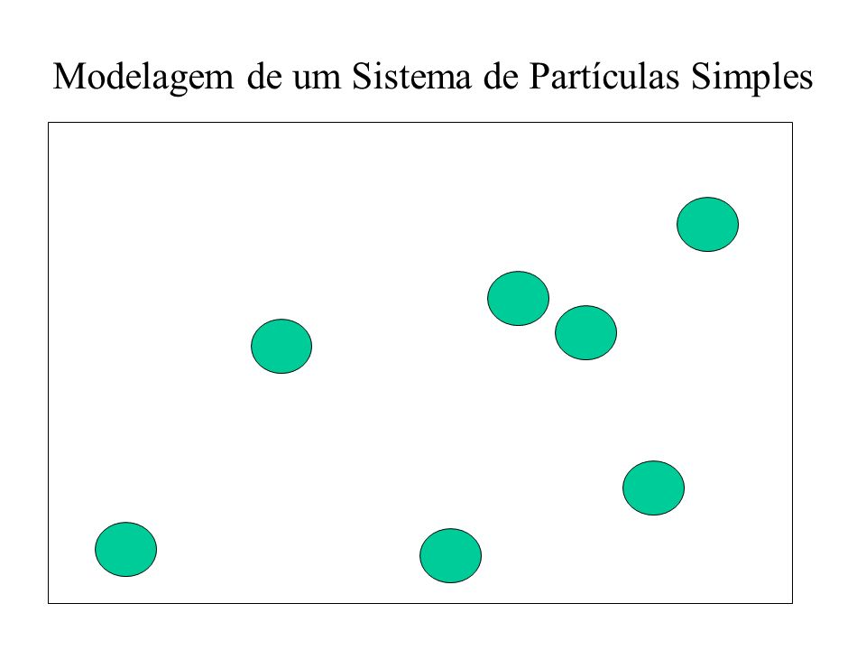 Modelagem de um Sistema de Partículas Simples